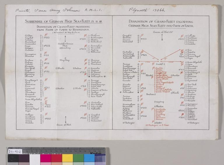 Description of the surrended of the German High Seas Fleet, 1918. card