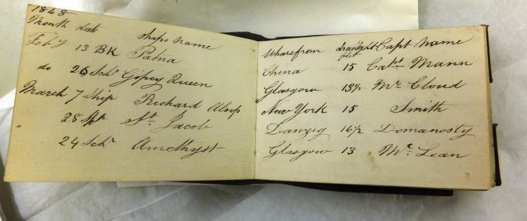 Personal log book of Ellis Hughes card